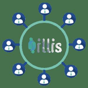 Amplie a comunicação com seus clientes e fornecedores, com o illis você compartilha informações, mesmo com quem está do lado de fora da sua empresa.